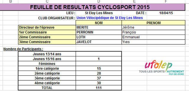 St Eloy, circuit de La Chaux