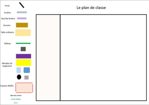 La classe revue par les élèves