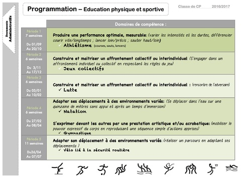 Progression Education Physique et sportive CP