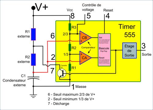 Schéma bloc de l'intérieur d'un timer 555