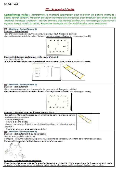 EPS : Les sauts (cycle 2)