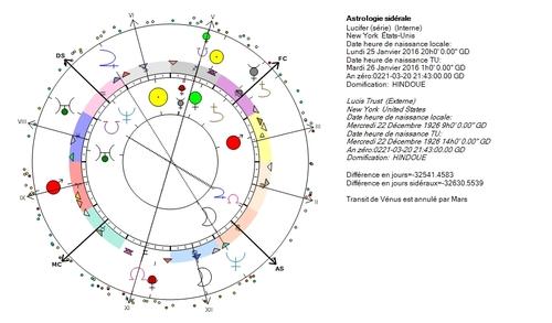 Vénus luciférienne, satanique, 666
