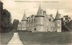 GIEL-COURTEILLES (rive droite)