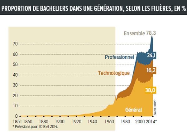 Chômage, les leçons d'économie faites à Pénicaud et à Macron