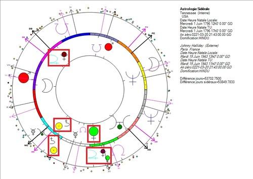 Johnny Hallyday, Jupiter+Pluton