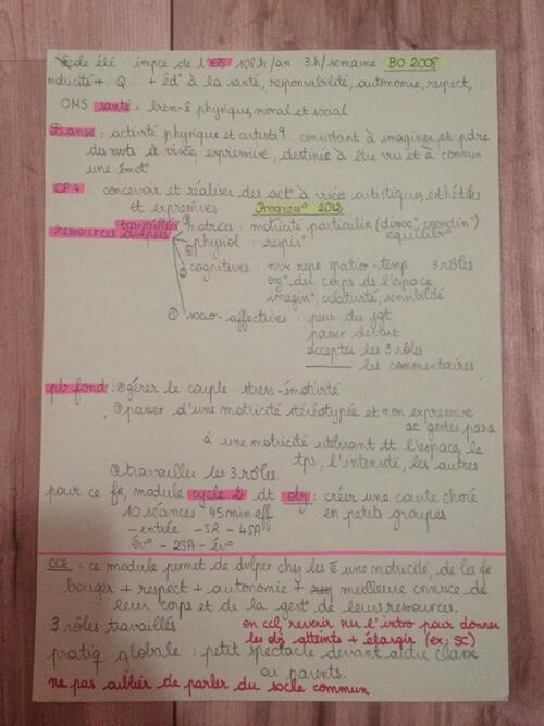 EPS - comment réviser pour le CRPE