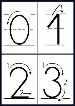 Ecriture des chiffres en CP