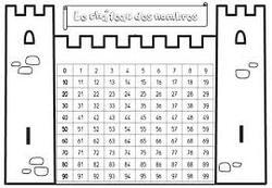 Numération : le tableau des nombres CE1