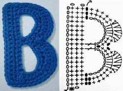 Les lettres de l'alphabet au crochet