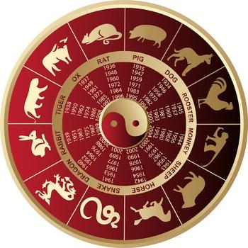 zodiaque-chinois