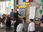 FETE DU 100 ième JOUR DE CLASSE