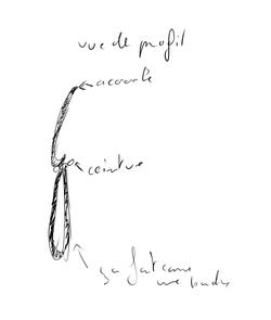 Sketches rassemblés
