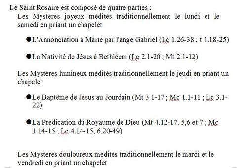 Des lycéens à Lourdes
