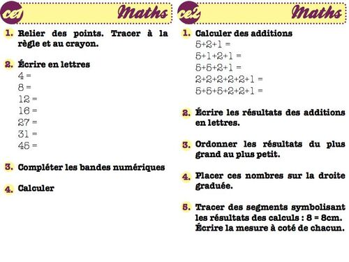 Matotablo - méthode de maths en double niveau ce1 ce2 en construction