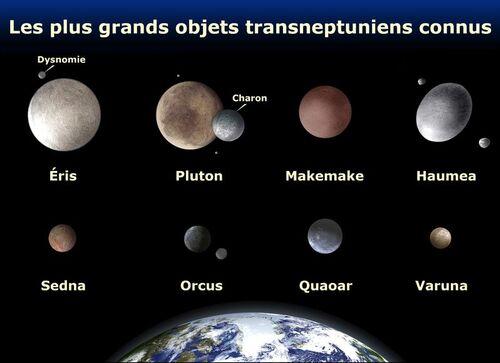 Planéte X, Nibiru, Lune noire