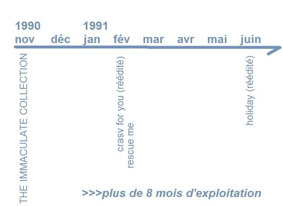 1990-2 the immac calendar