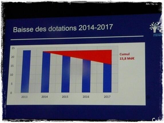 Salon des Maires 2016 - Dernier jou