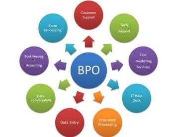 BPO en offshore : SEDECO a ce qu'il vous faut !
