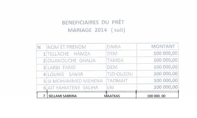 BENEFICIARES PRÊTS 15M ET MARIAGE 2015