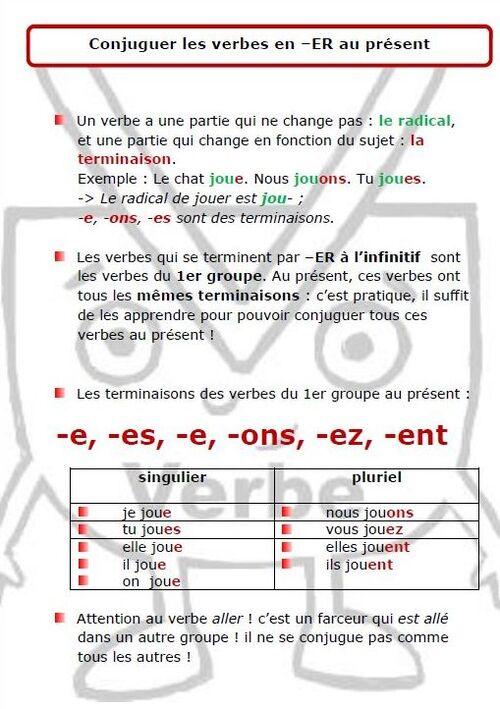 CE1 le présent de l'indicatif des verbes du 1er groupe