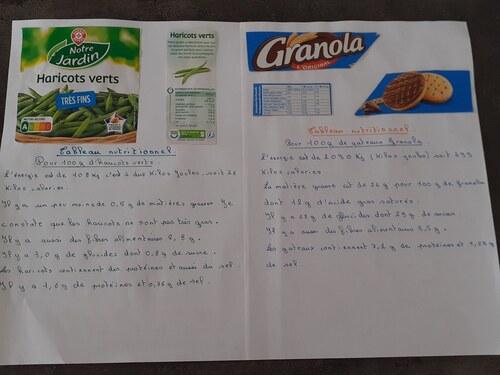 Les élèves de 6ème découvrent des informations sur les étiquettes d'aliments