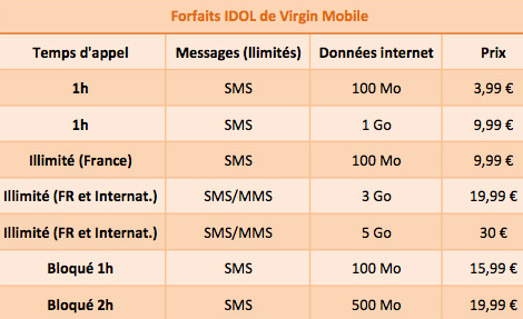 Virgin mobile veut devenir votre Idol !