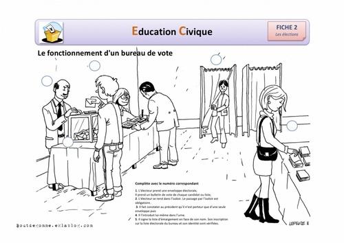 Education Civique : Les élections