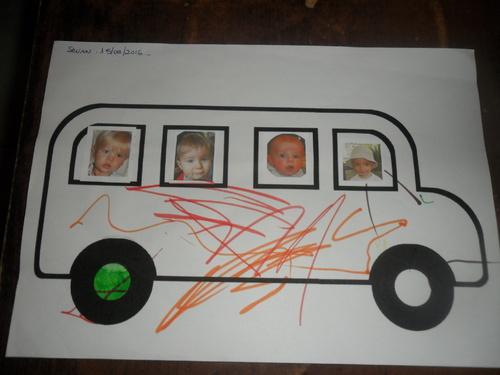 Les roues de l'autobus....