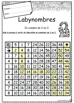 Labynombres, compter, addition, multiplication, opération