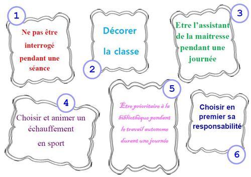 Passeport pour la gestion de la classe