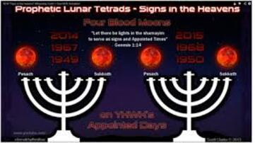 Lunes rouges – Fausses prédictions et vraies réalités (Patrick VAUCLAIR)