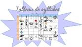 """Loto des syllabes """"bl, cl..."""""""