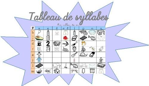 Phonologie : tableau de syllabes