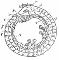 serpent ouroboros