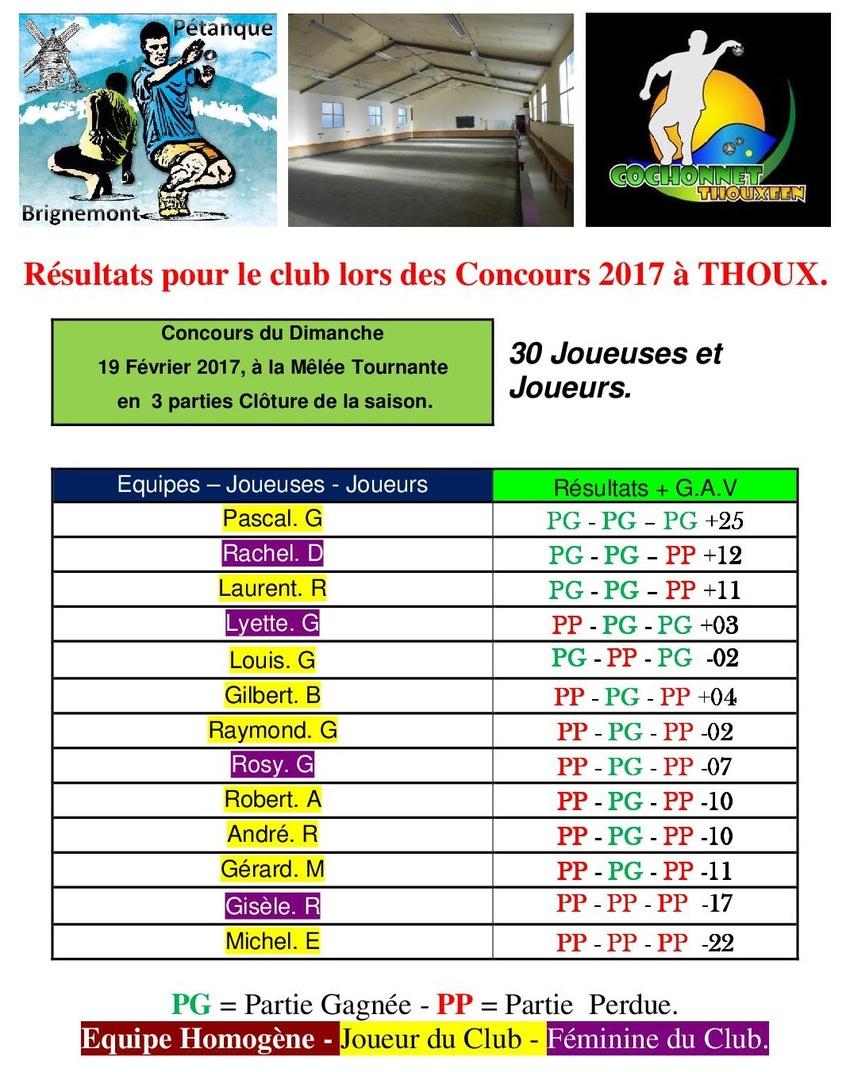15 ième et dernier Concours du Dimanche après-midi à Thoux.