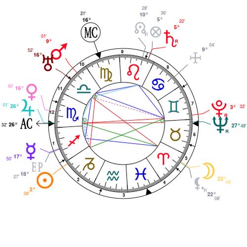 Né le 24 décembre 1887, Louis Jouvet, Capricorne ascendant Scorpion
