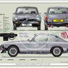MGB GT LE 1980