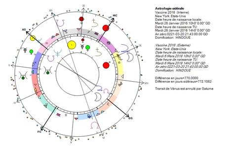 Coronavirus, parlons Neptune