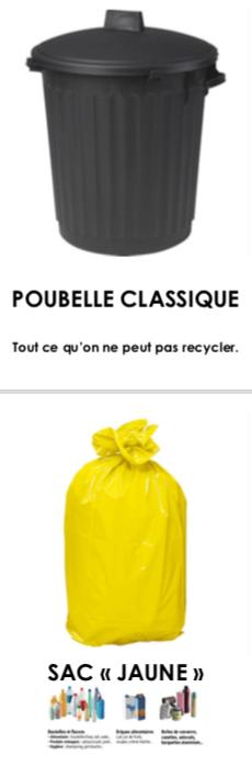 Travail sur le recyclage des déchets GS-CE1