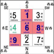 Feng Shui 2021 metal ox - Feng Shui Master