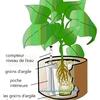 principe hydro