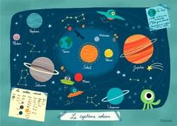 Le système solaire (discipline-motivation)