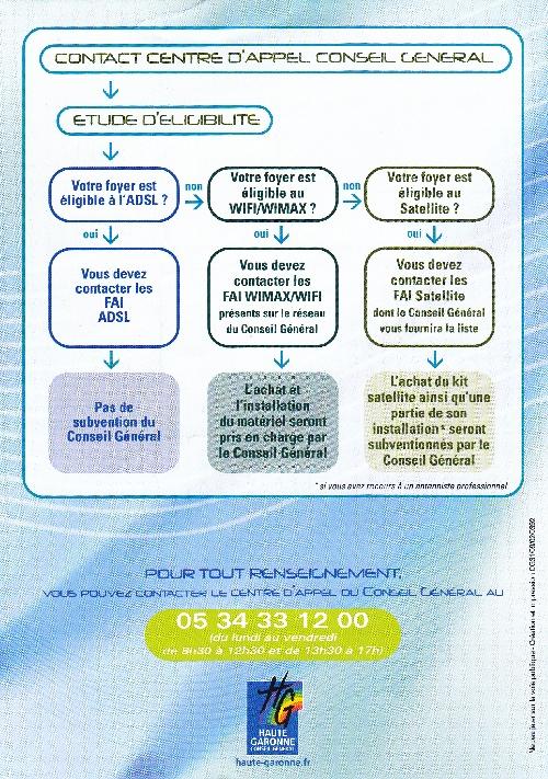 ADSL (information)