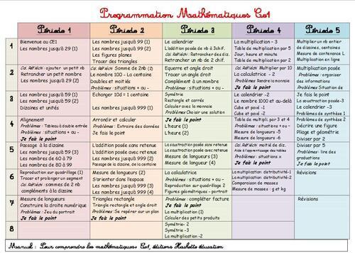 Programmation 2013-2014