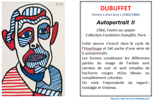 Cartes d'oeuvres d'artistes