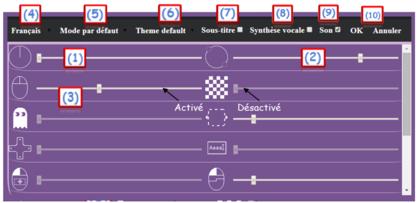 IcoMouse : une souris virtuelle en mode radar et fonctions clic contrôlées par contacteur