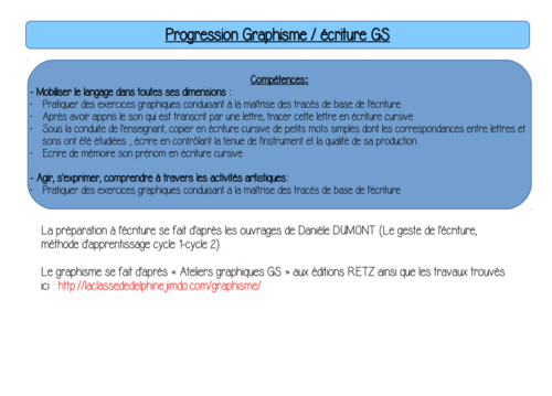 Progression graphisme GS