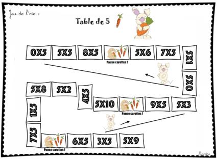 Ateliers table de 5