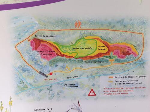 Plan des tourbières