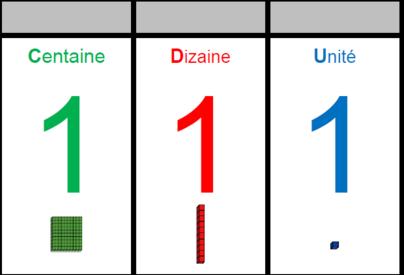 Les calepins de nombres